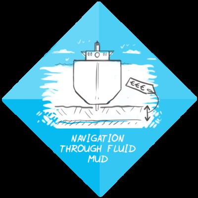 Navigation through fluid mud