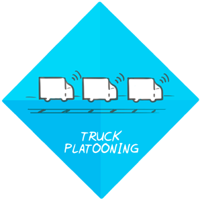 Truck Platooning – benefits of automated driving in convoy