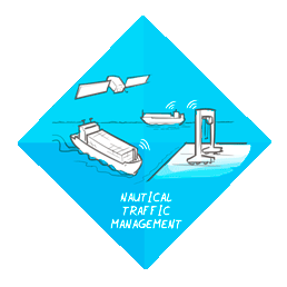 Nautical traffic management – nautical traffic models