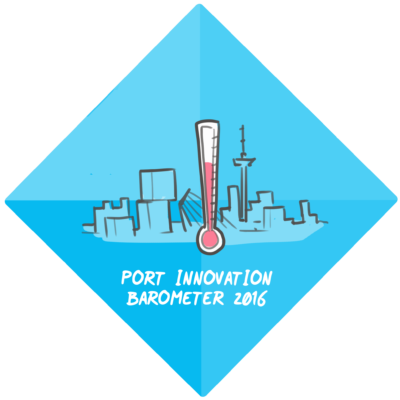 Haven Innovatie Barometer 2016