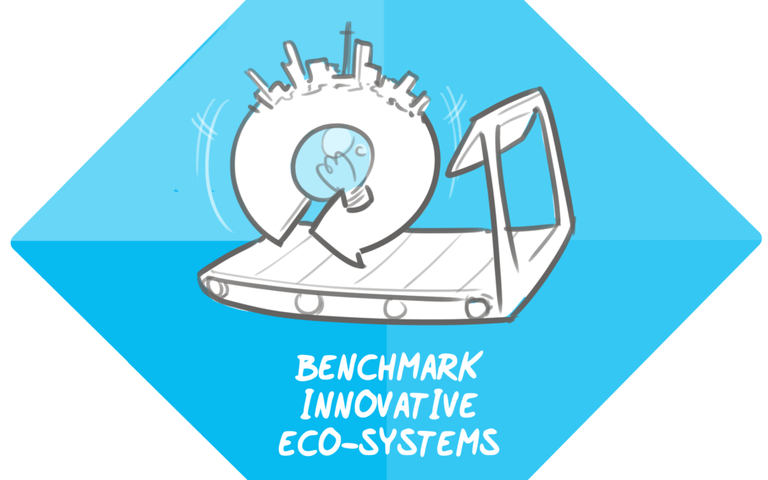 Benchmark innovative ecosystems