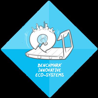 Benchmark innovative ecosystems
