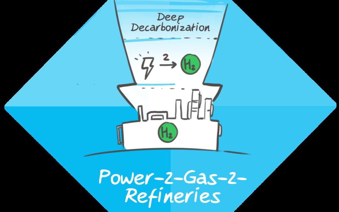DDP – Power-2-Gas-2-Refineries