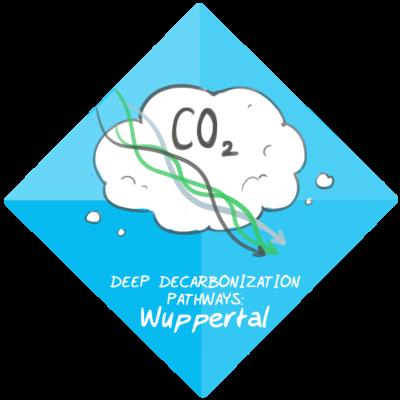 DDP – Deep Decarbonisation Pathways