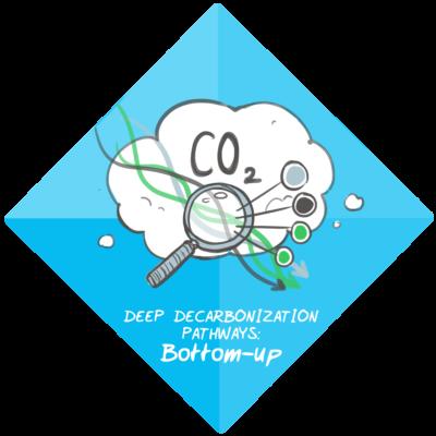 DDP bottom-up  – Power-2-Hydrogen
