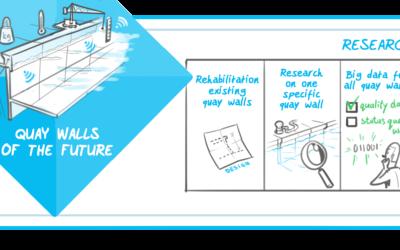 7 november 2017 – Community Sessie Future Proof Port Infrastructure