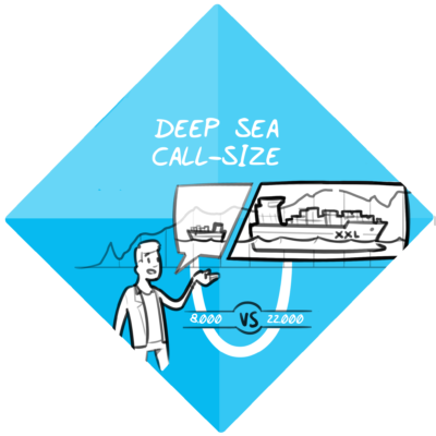 Deep sea call size – larger seagoing vessels