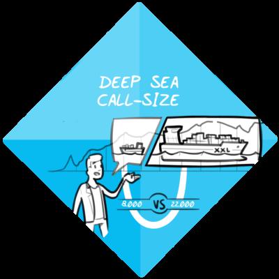 Deep sea call size – grotere zeeschepen