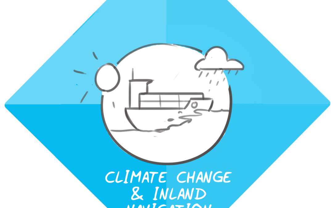 Climate change and inland navigation