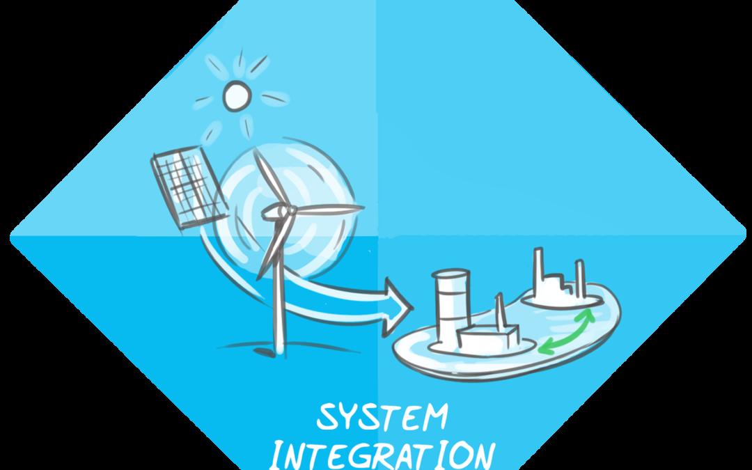 Systeemintegratie Energie