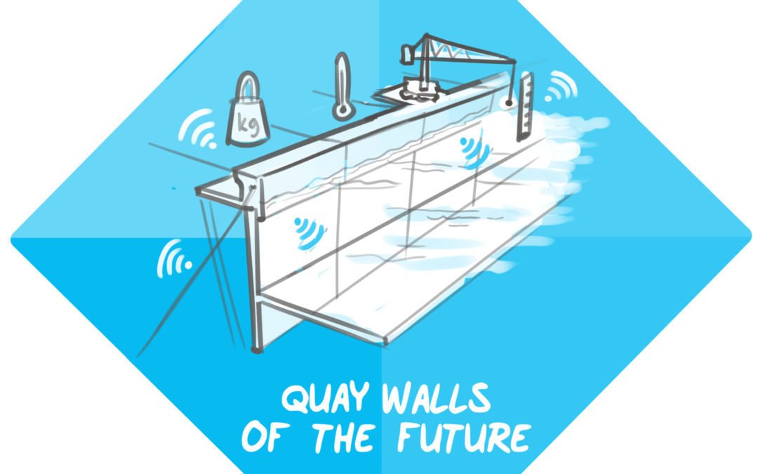 Quay walls of the future with sensors providing data