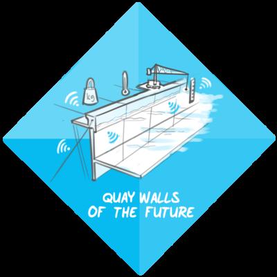 Quay walls of the future with sensors providing data