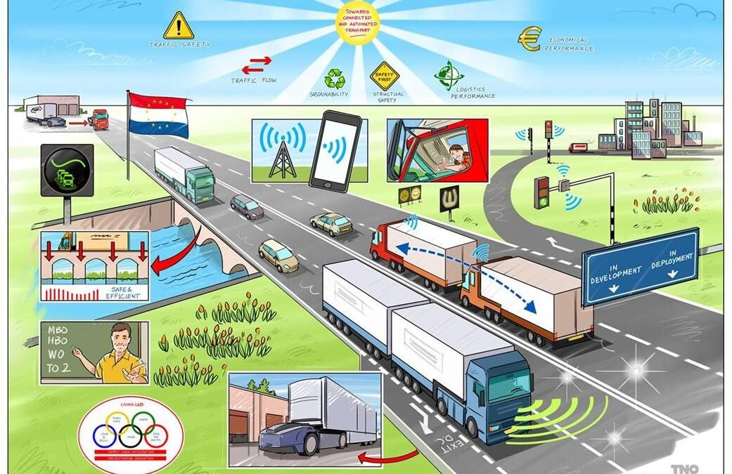 Roadshow Connected & Automated Transport TNO