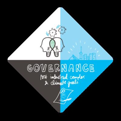 Governance van het havenindustrieel complex en klimaatdoelstellingen