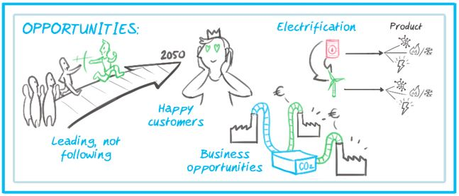 SmartPort 4 jaar – Elektrificatie