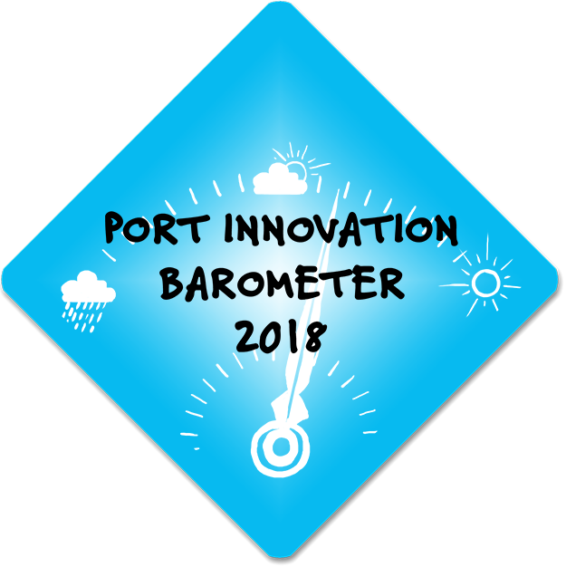 Haven Innovatie Barometer 2018