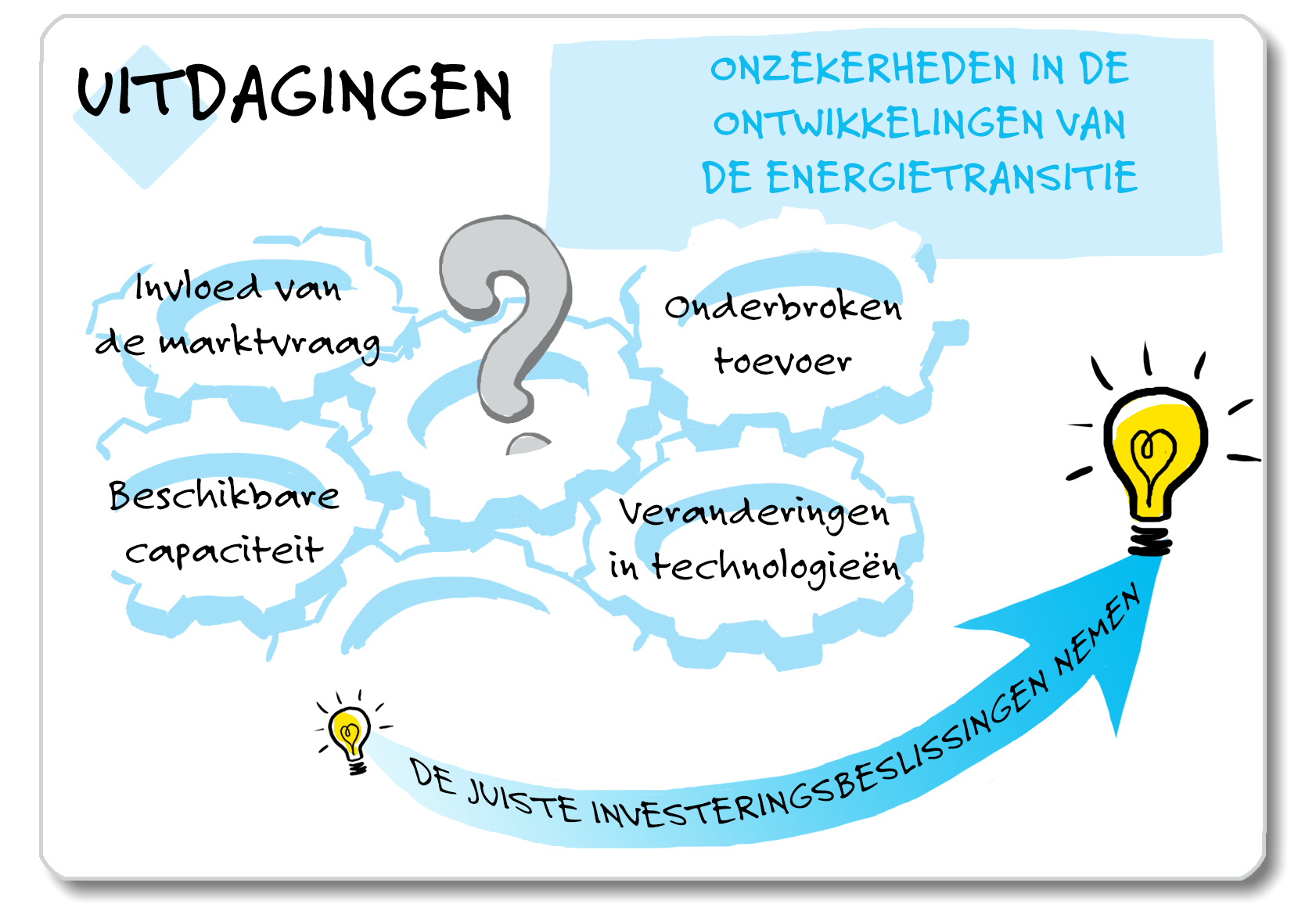 NL-GRIDMASTER-CHALLENGES